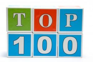 los 100 mejores colegios de España según El Mundo